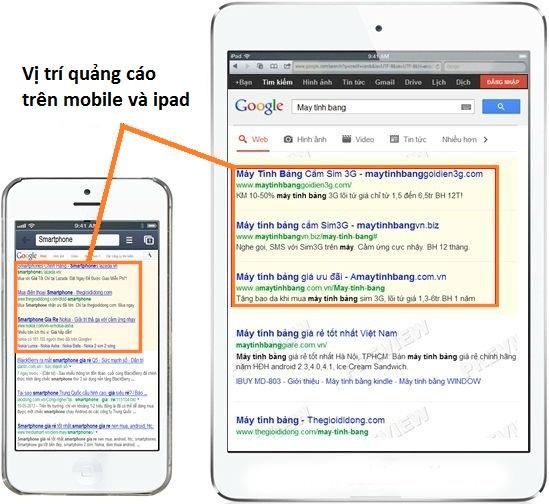 Vị trí hiển thị google adwrods trên thiết bị di động