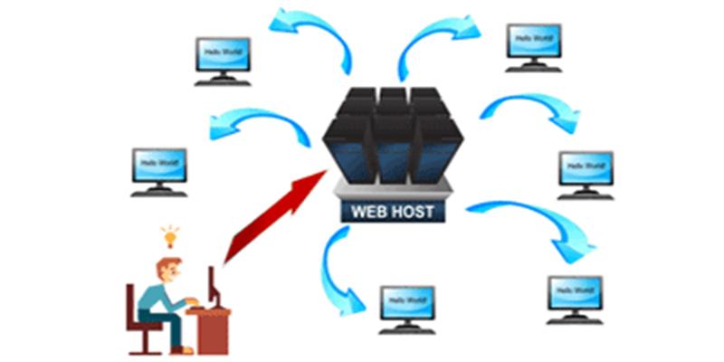 Hosting là gì ? Web Hosting hoạt động như thế nào?