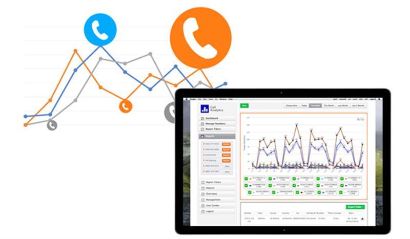 Analytics Call mang đến những lợi ích thiết thực nào?