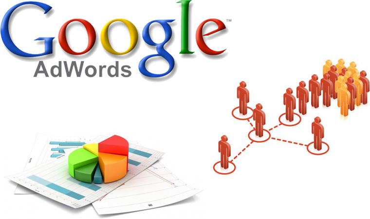 Khái niệm và Lợi ích của Google Adwords